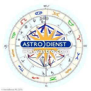 Sites like Cafe Astrology