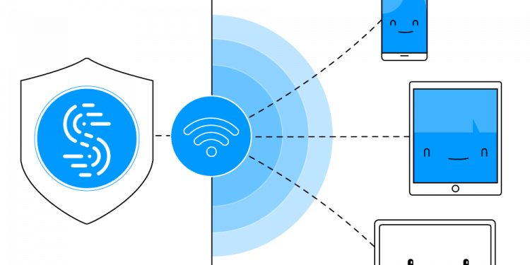 How to Share VPN Connection over WiFi